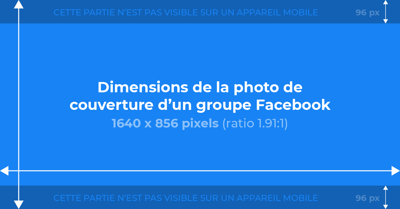Dimensions photo de couverture d'un groupe Facebook